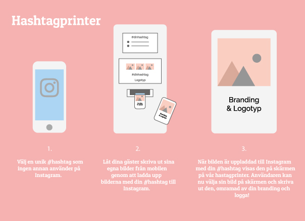 hashtagprinter instagramprinter sociala medier