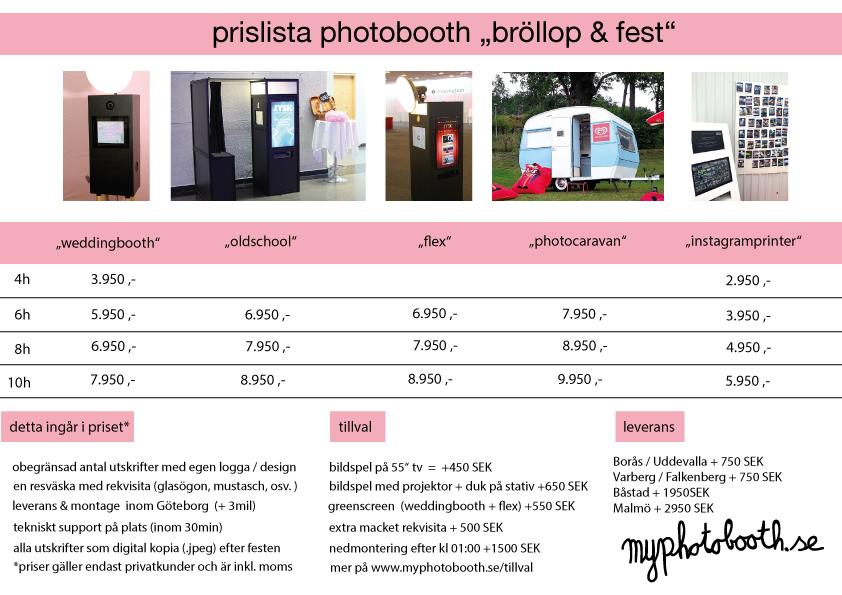 fotobås fotoautomat photobooth bröllop pris
